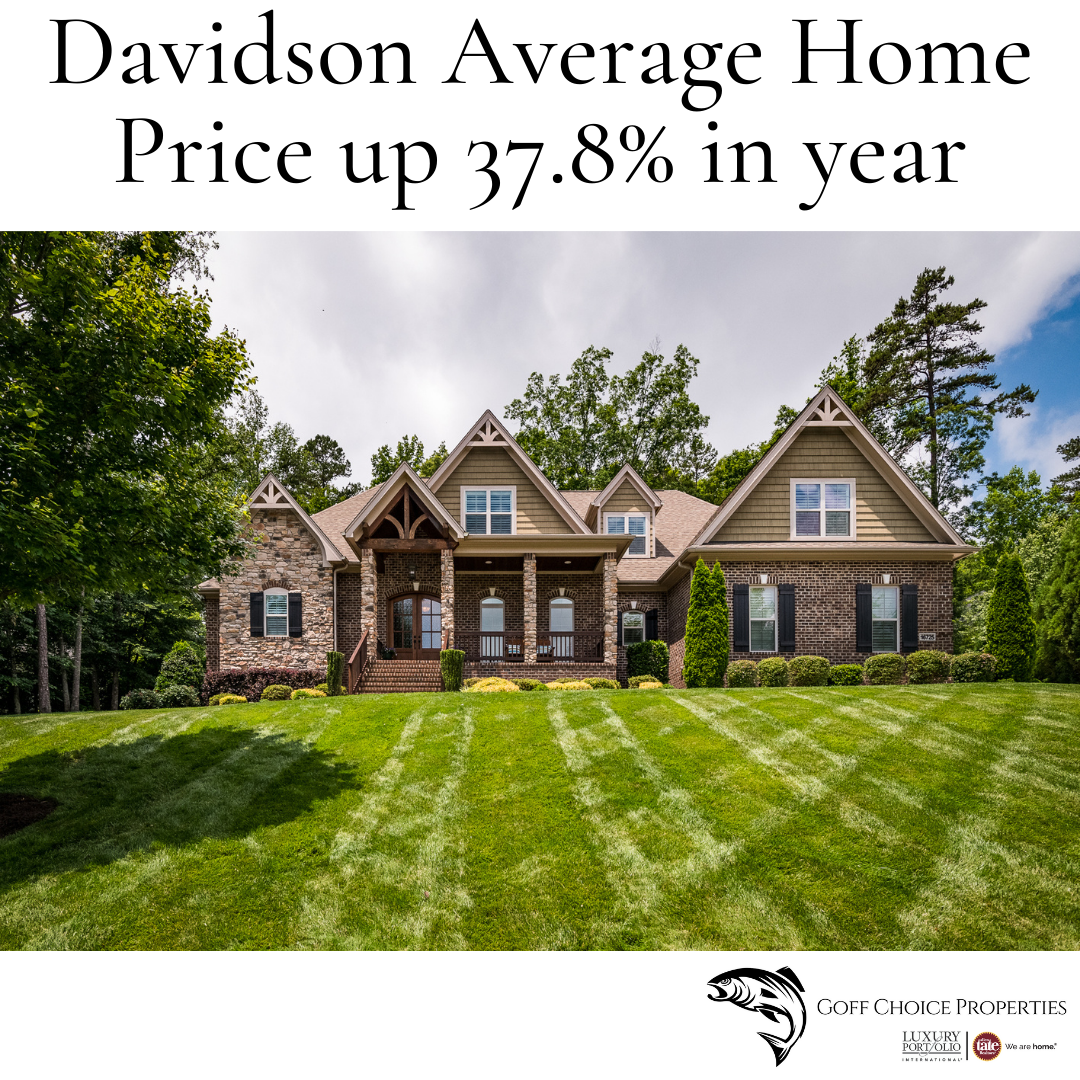 Davidson Real Estate